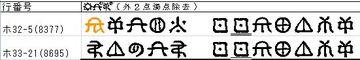 Minakuti2
