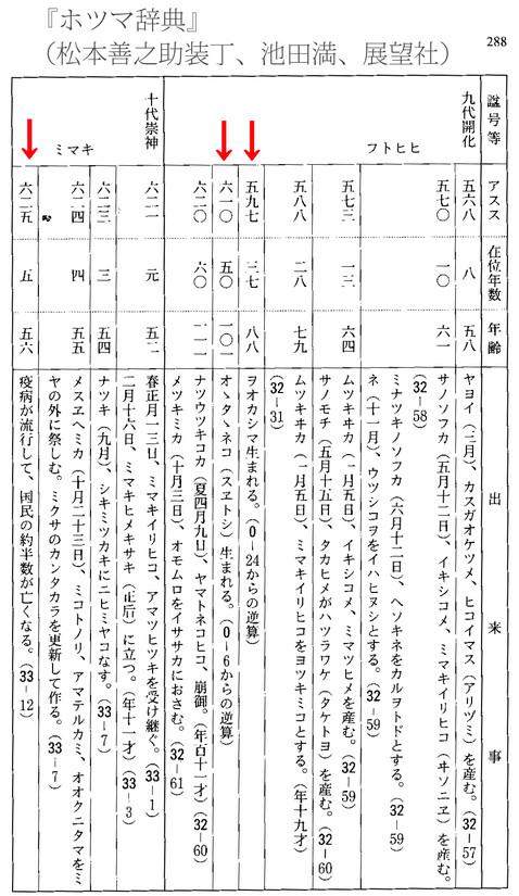Hotumajiten288_2
